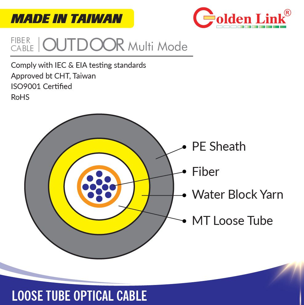 Loose Tube Optical Cable Multi Mode