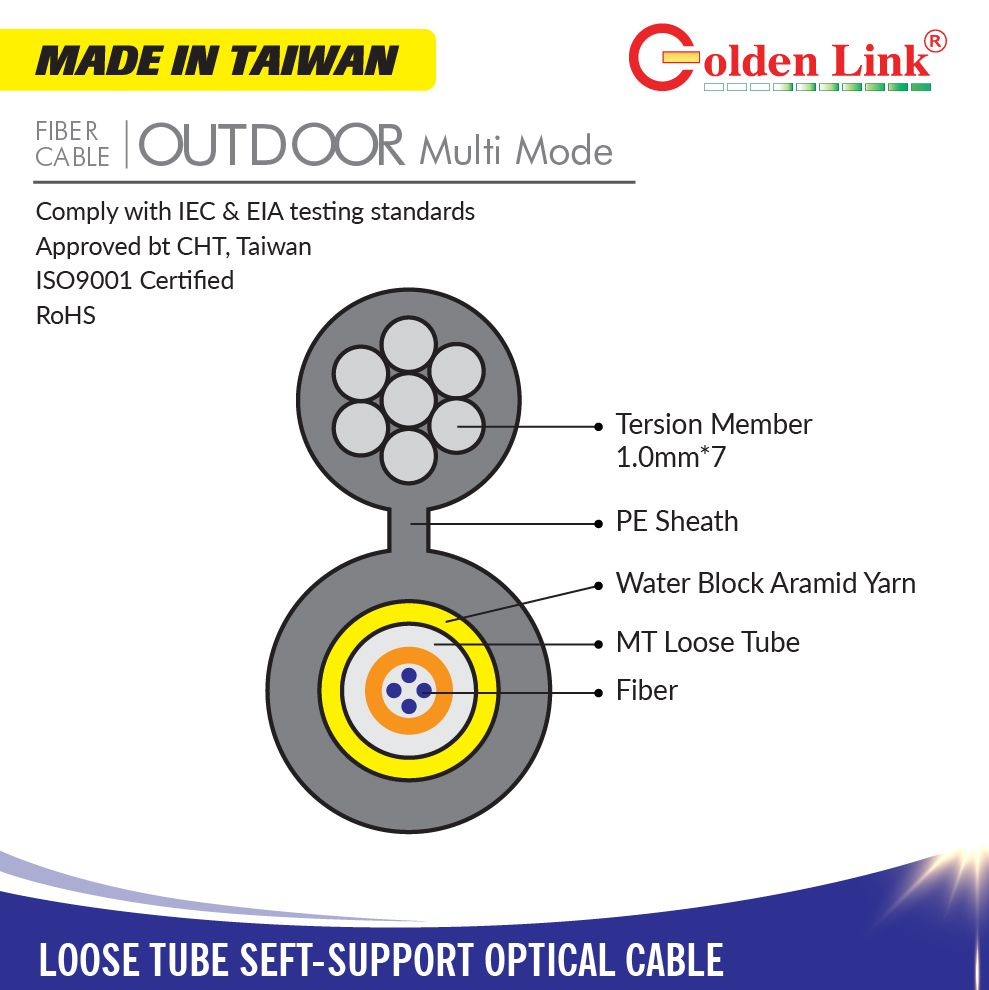 Loose Tube Seft-Support Multi Mode Optical Cable
