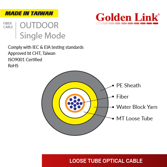 Loose Tube Optical Cable Single Mode