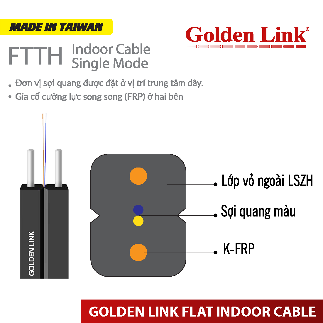 FTTH Indoor Cable Single Mode