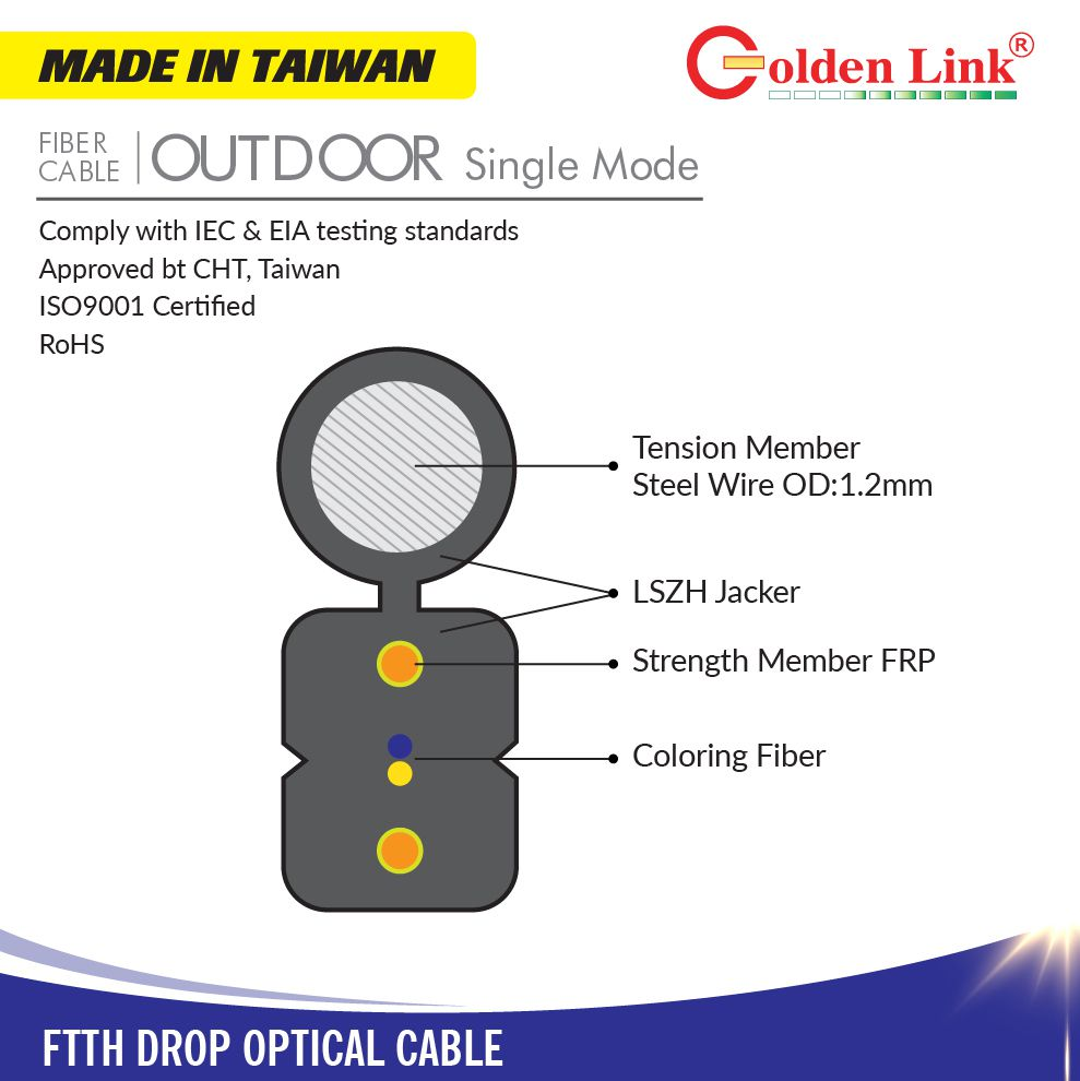 FTTH Drop Optical Cable Out Door